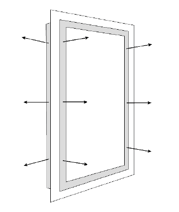 Diagram showing direct and indirect light directions from the LED mirror.